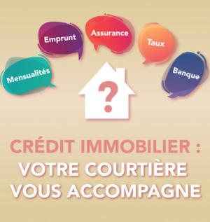 Crédit immobilier - Maëliss Clémençon